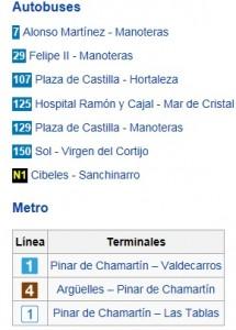 Comunicaciones Pinar de Chamartín